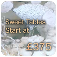 Price Banner Sweet Table
